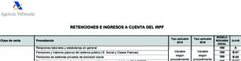 cuadro-resumen-retenciones-irpf-2015-2016