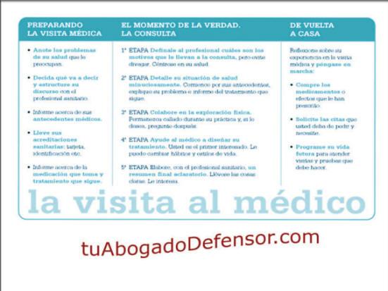 consejos sobre la visita médica ante negligencia médica