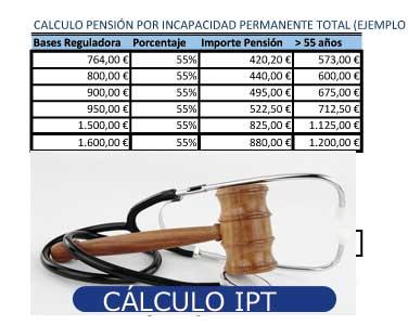 calculo pensión incapacidad permanente total