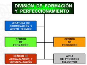 Estructura-Division-Formacion-y-Perfeccionamiento-Policia