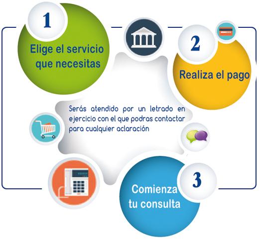 asesoramiento juridico online