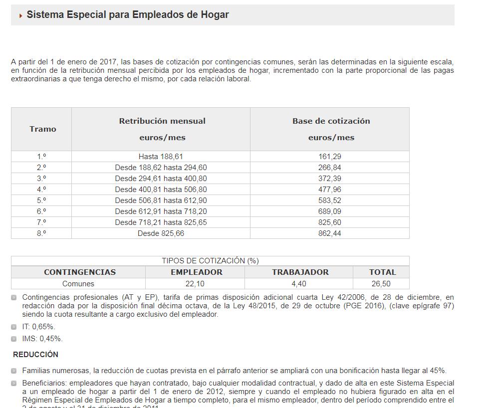 Incentivos en seguridad social para empleados de hogar en for Dar alta seguridad social empleada hogar